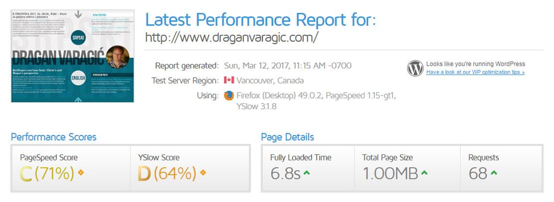 Analiza brzine učitavanja bloga Dragan Varagić